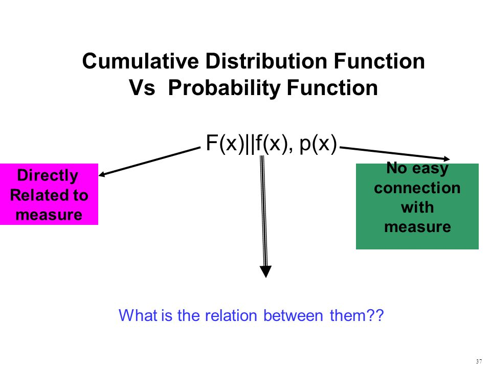 probabilistic relationship definition of
