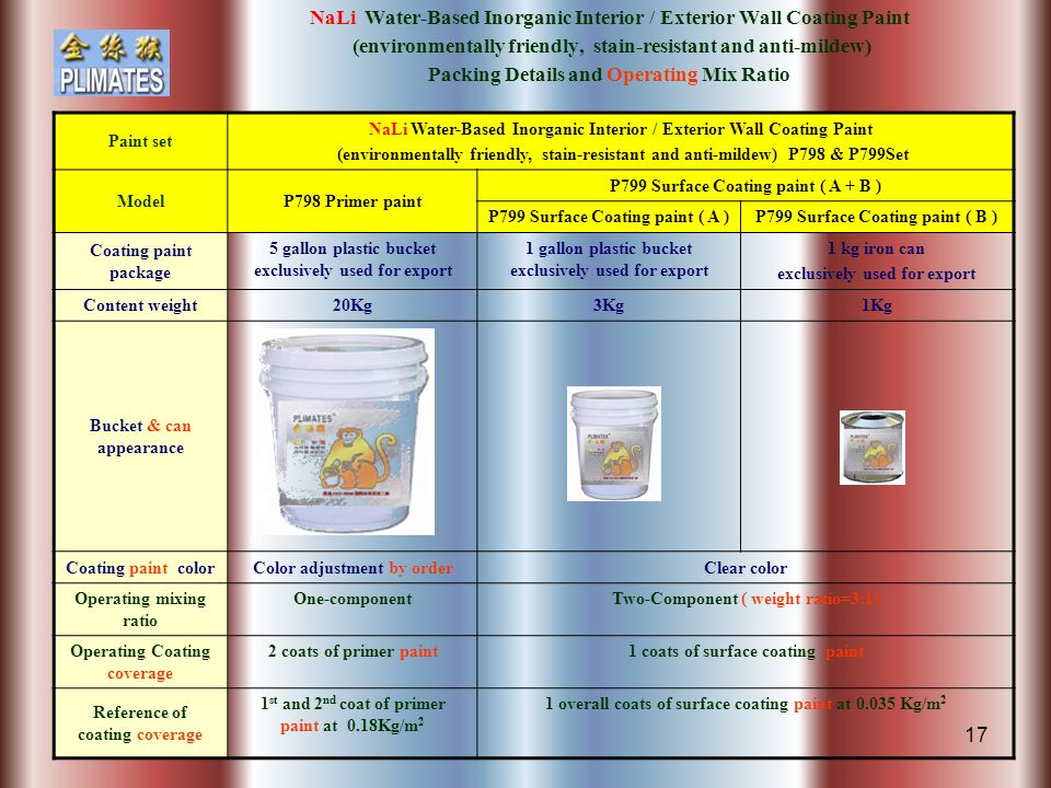 Nali water based inorganic ppt video online download - Paint coverage per gallon exterior ...