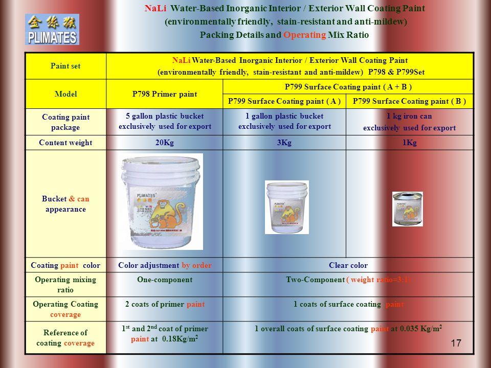 Nali Water Based Inorganic Ppt Video Online Download