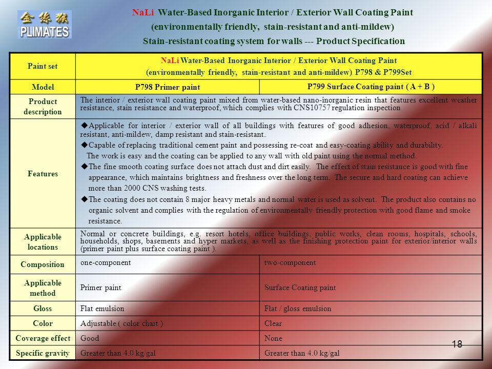 NaLi Water-Based Inorganic - ppt video online download