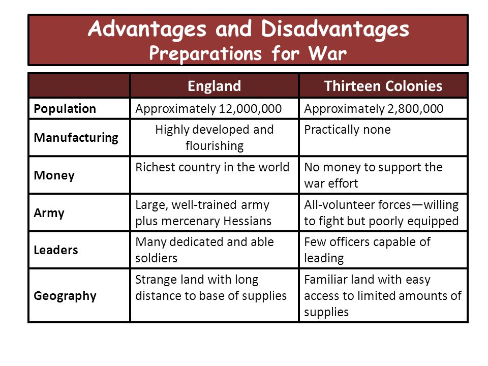 advantages and disadvantages of colonialism Int j middle east stud 34 (2002), 279–297 printed in the united states of america deniz kandiyoti post-colonialism compared: potentials and limitations in the middle east and.