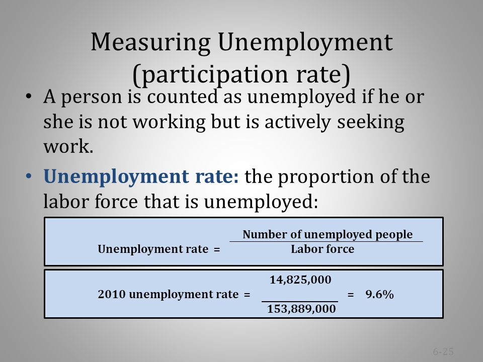 actively seeking work unemployment Are actively seeking work during the last 4 weeks but not available for indicator for completeness as they are not ilo unemployed but have.