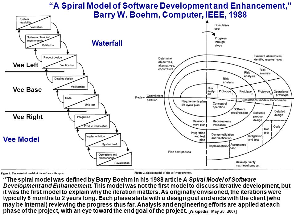 waterfall and spiral model Waterfall and spiral model 1 reported by: honey mae llanto 2 it is a model which wasdeveloped for softwaredevelopment that is to.
