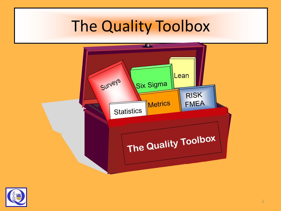 Exploring The Medical Laboratory Quality Toolbox B Ppt