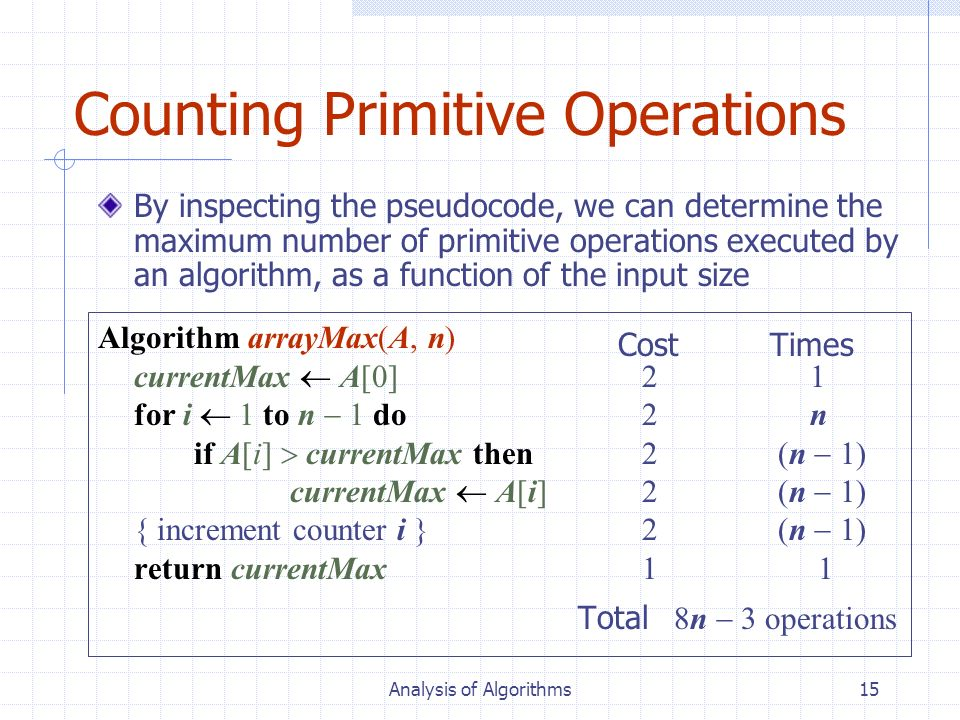 Counting Primitive Operations