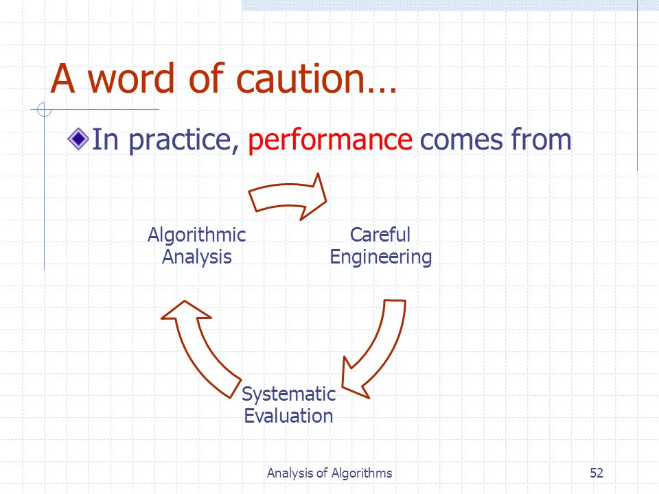 A word of caution… In practice, performance comes from
