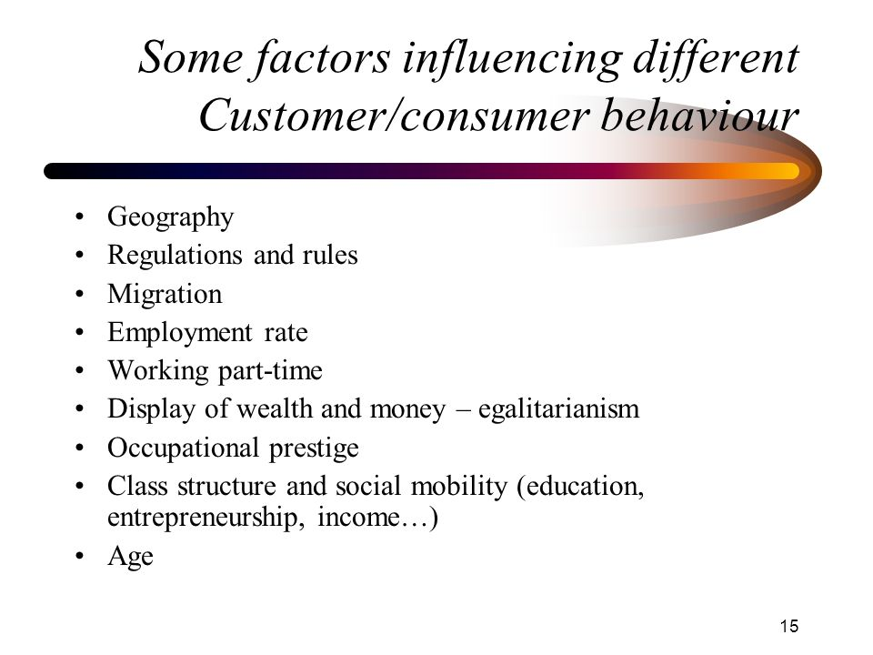 factors influencing consumer behaviour pdf