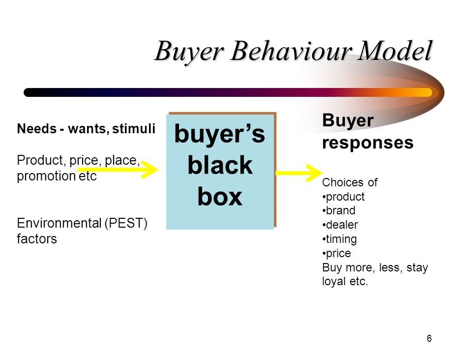 black box model in consumer behaviour (2008) breaking open the consumer behavior black box: sem and retail atmospheric manipulations journal of marketing theory and practice: vol 16, no 4, pp 299-308.