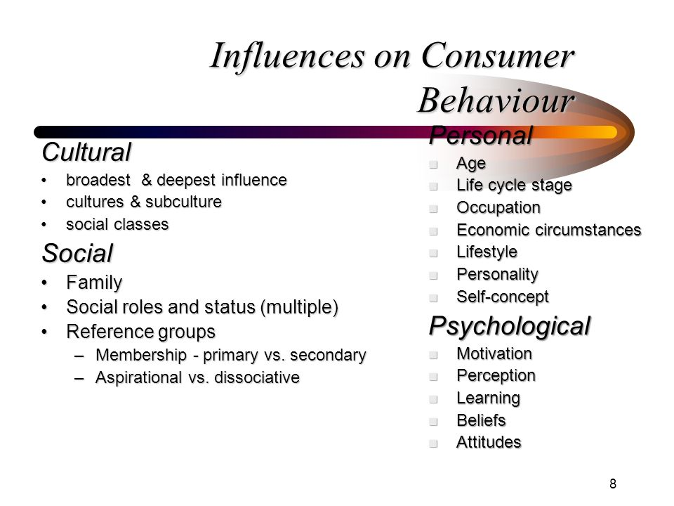 religion influence consumer behavior Her partners in research explore how religion affects buying behavior  for  savvy marketers to analyze how religion influences consumerism.
