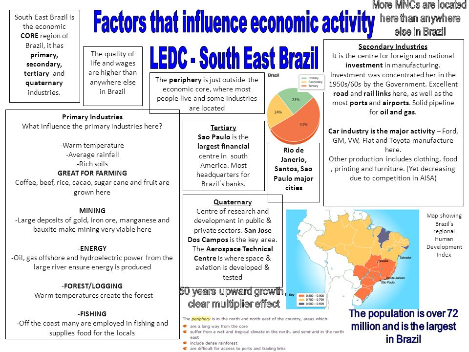 economic factors of brazil One of the major projects for economic growth in brazil in the 1970s, the  transamazon highway was meant to connect the northeast region of the country, .