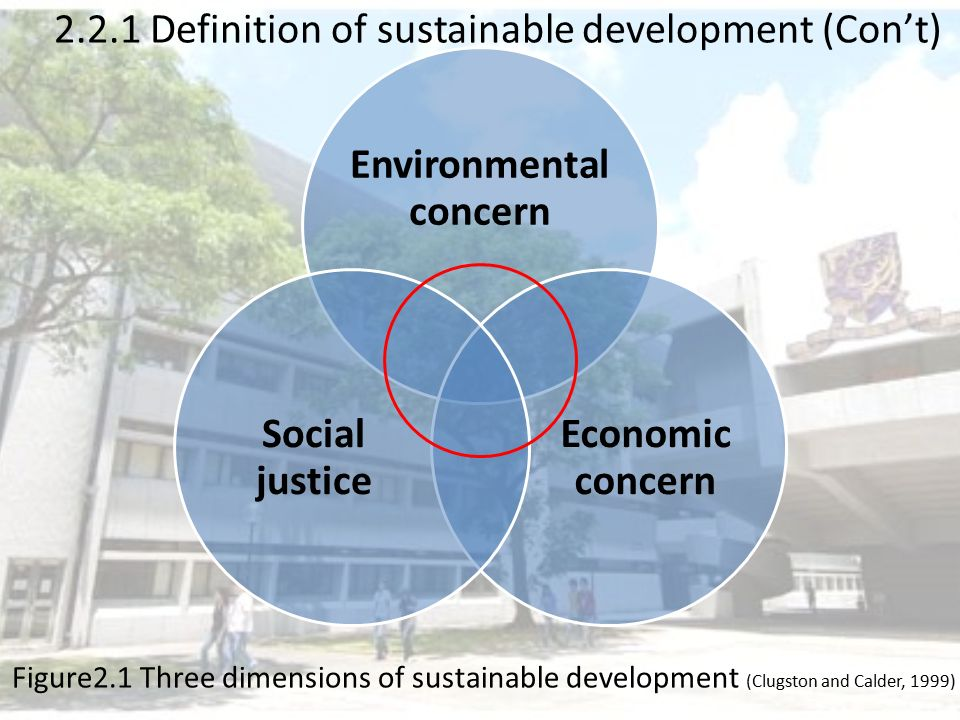 A sustainable campus the evaluation of cuhk efforts ppt