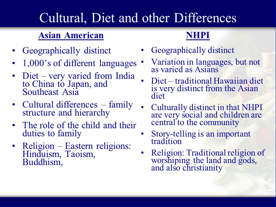 7 Differences between Chinese and American Culture