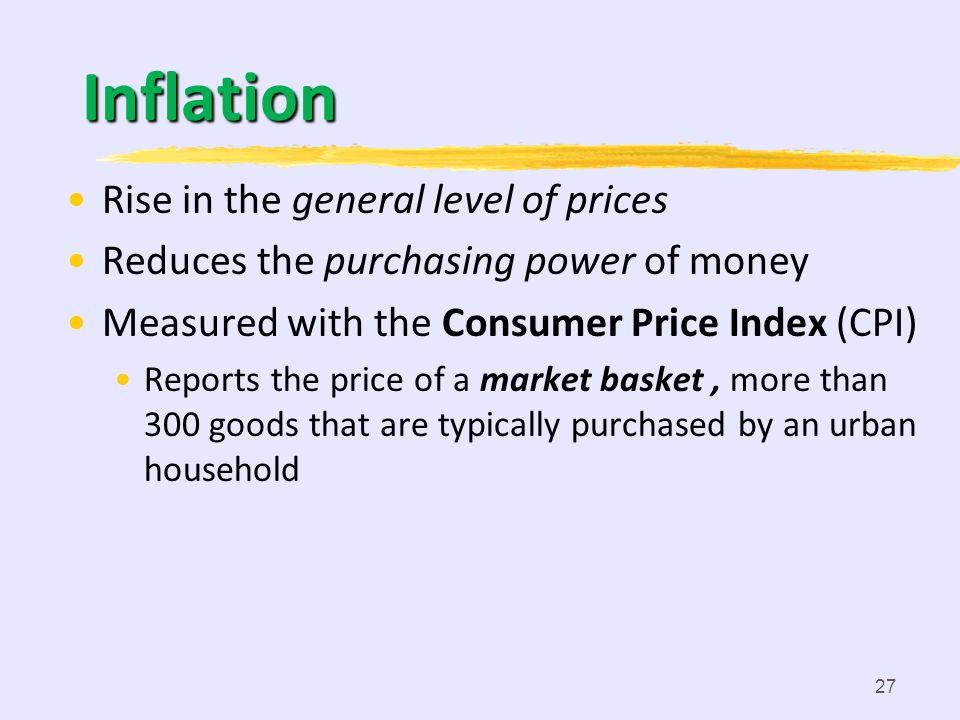 Price index - Wikipedia