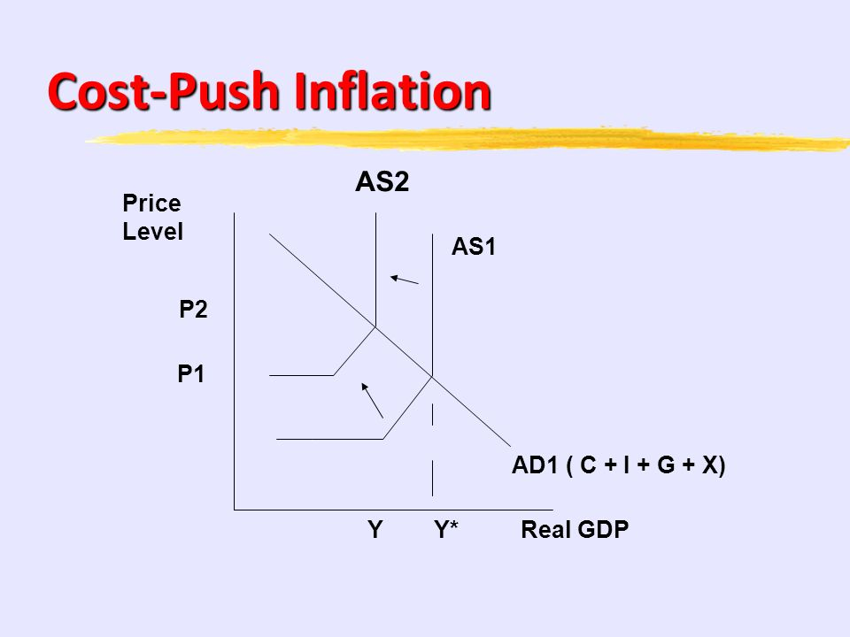 What are some of the factors that contribute to a rise in inflation?