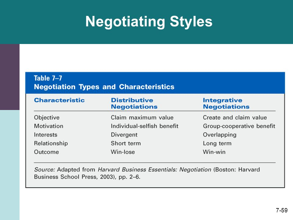 persuasion styles in negotiation International management chapter 5 based on research examining negotiation styles in of five steps beginning with preparation and ending with persuasion.