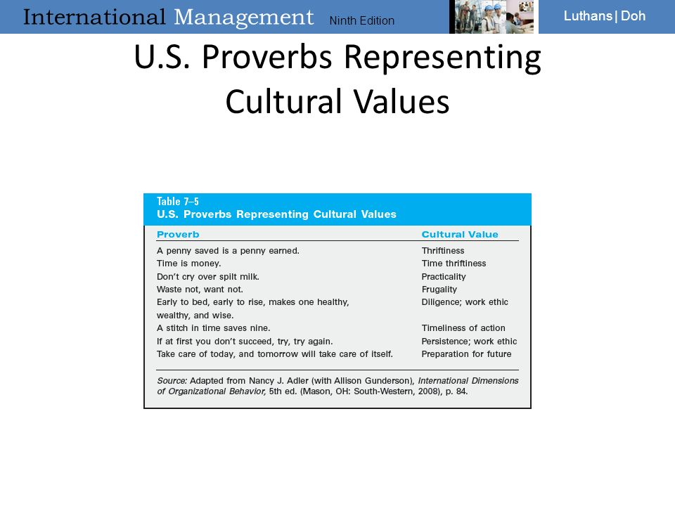 kinesics and proximics and the cultural impact cultural studies essay It is also known as kinesics body language must not  proxemics an important part of body language  studies that support both the cultural equivalence model.
