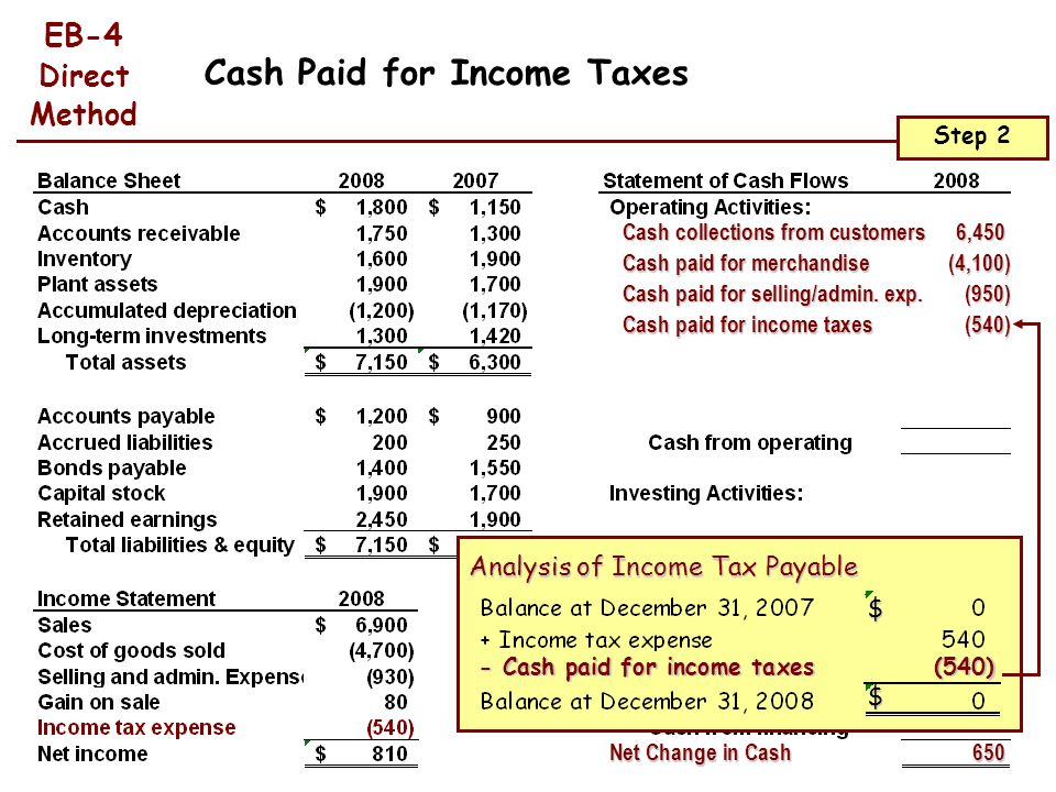 Cash Paid for Income Taxes