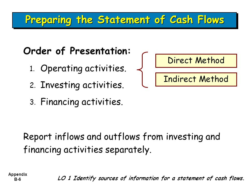 statement of cash flows for 2011 using the indirect method for taguchi company The statement of cash flows statement of cash flow – indirect method 7,100 ulliman company statement of cash flows inflows outflows subtotals.