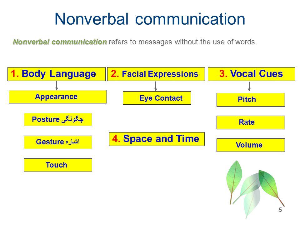 eye contact nonverbal communication pdf