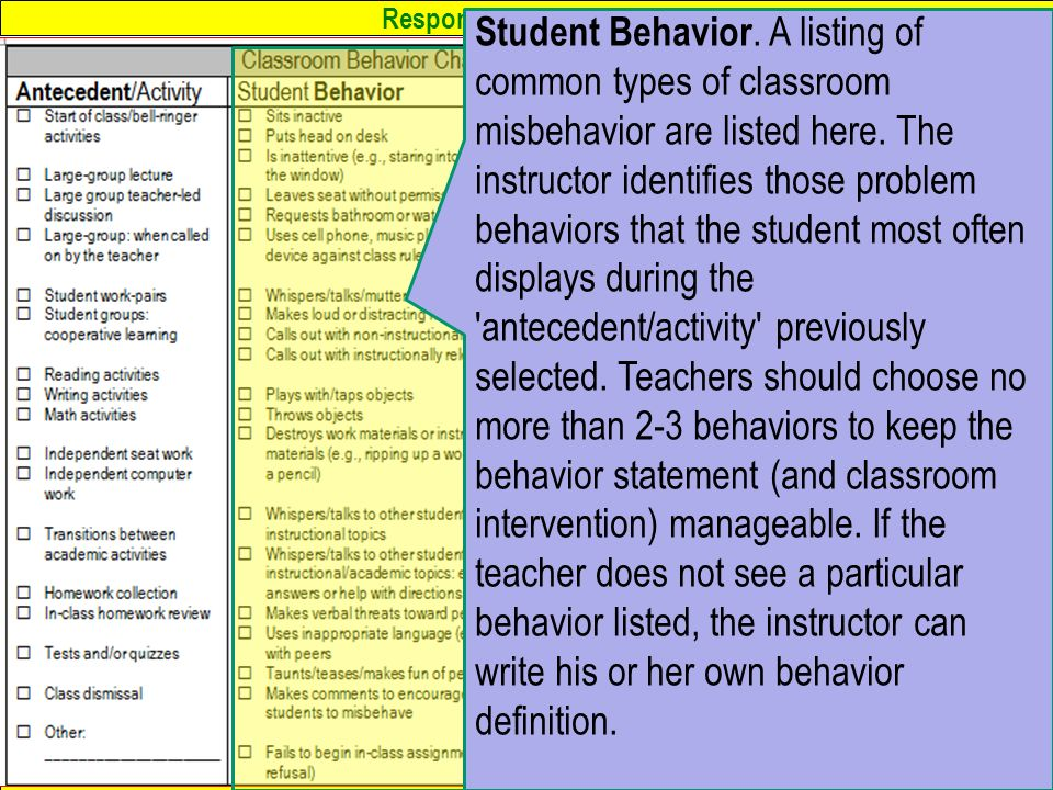 essay on misbehavior in a classroom Taking measures to improve academic performance and outcome starts with  improving the behavior of students in the classroom.