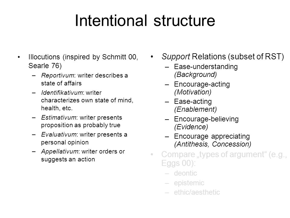 Intentional structure