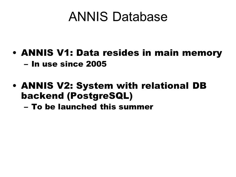 ANNIS Database ANNIS V1: Data resides in main memory
