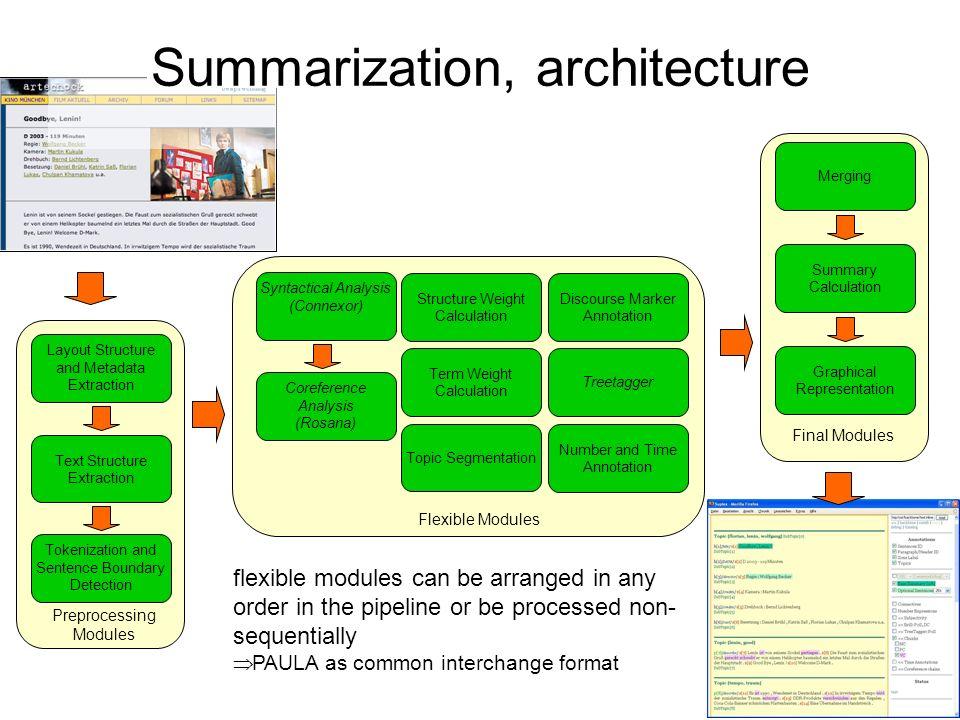 Summarization, architecture