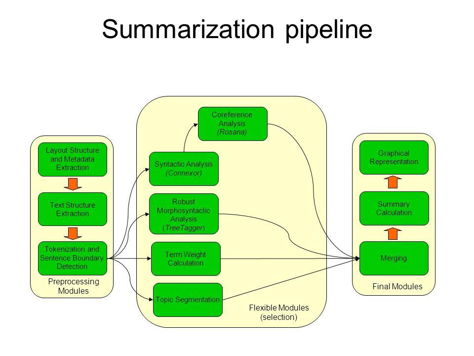 Summarization pipeline