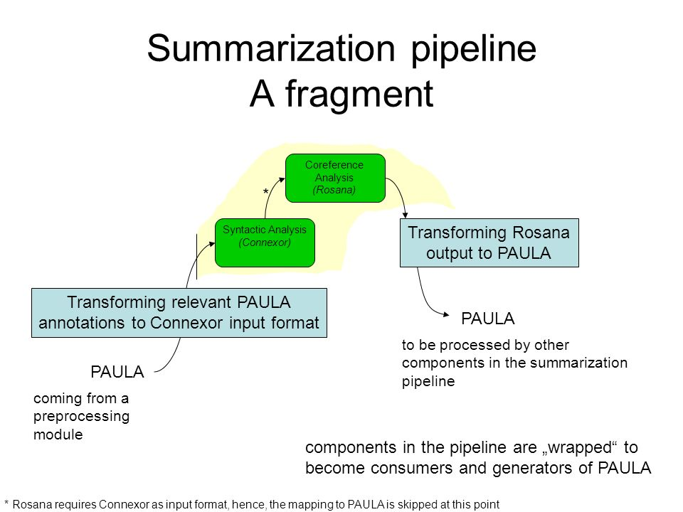 Summarization pipeline A fragment