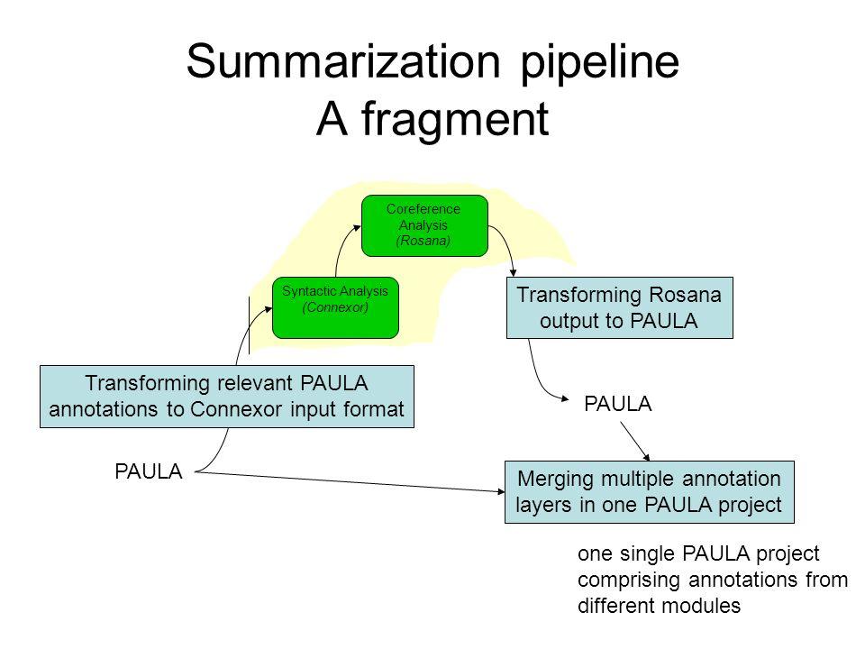 Summarization pipeline A fragment