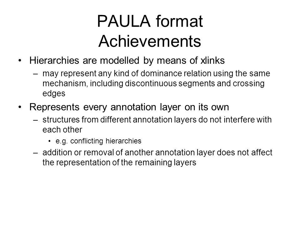 PAULA format Achievements