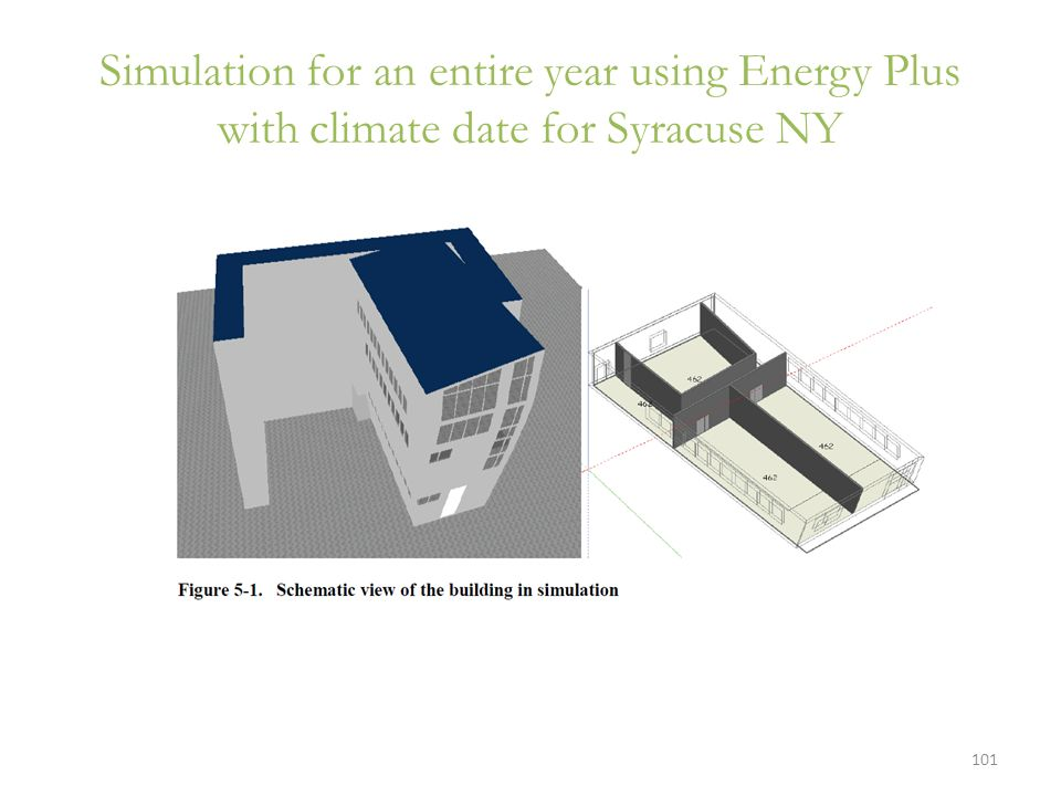 Simulation for an entire year using Energy Plus with climate date for Syracuse NY