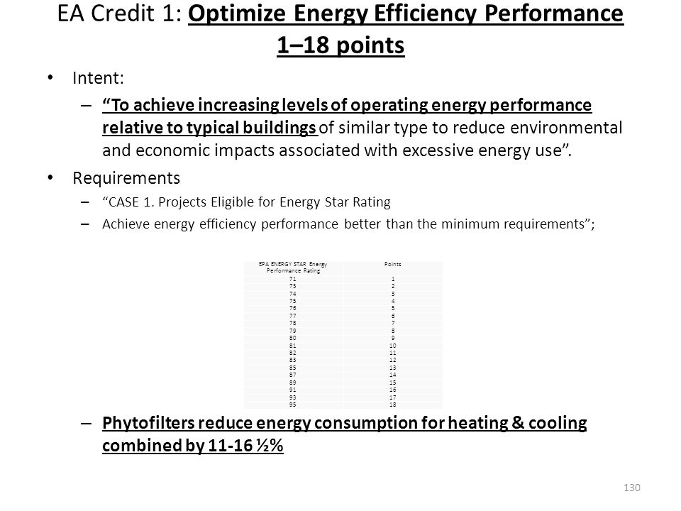 EA Credit 1: Optimize Energy Efficiency Performance 1–18 points