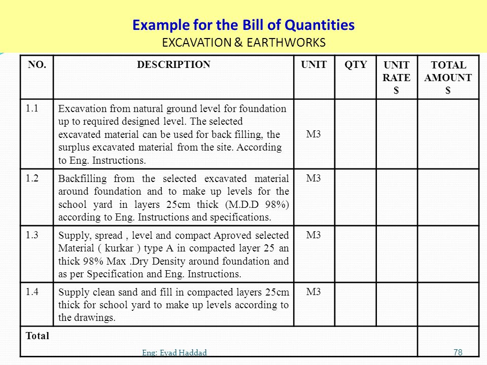 Bills Of Quantity Sample Gallery Download Cv Letter And