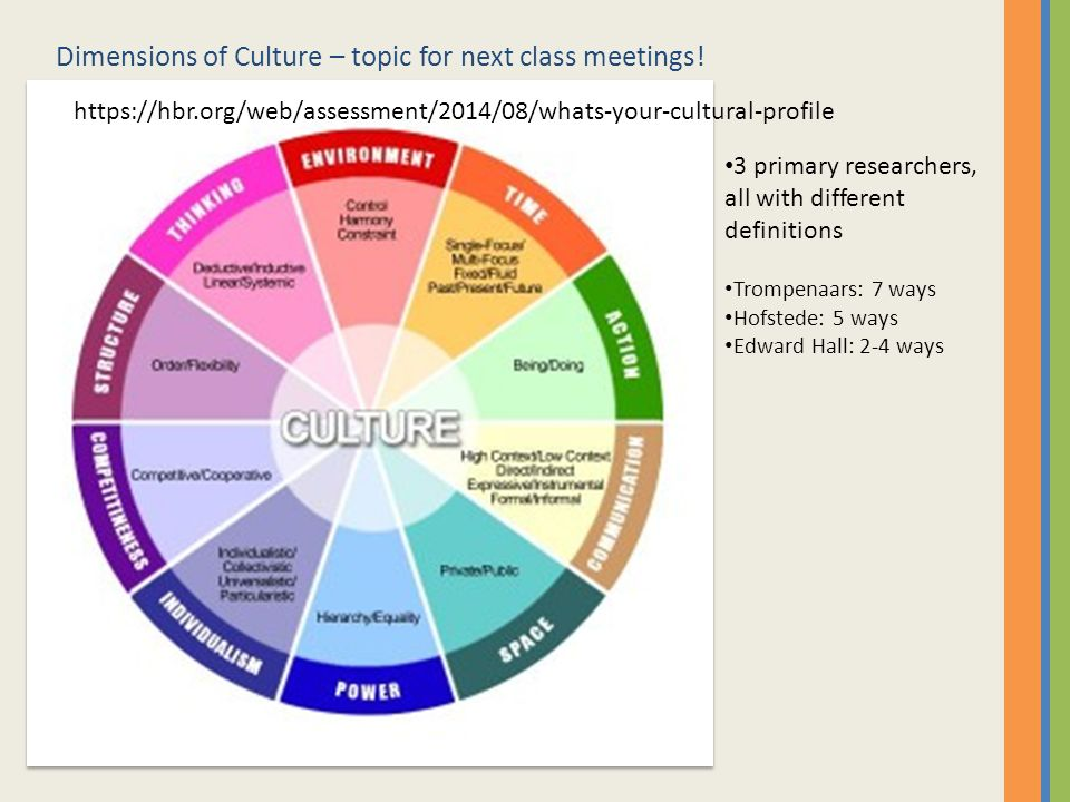 Critique culture web