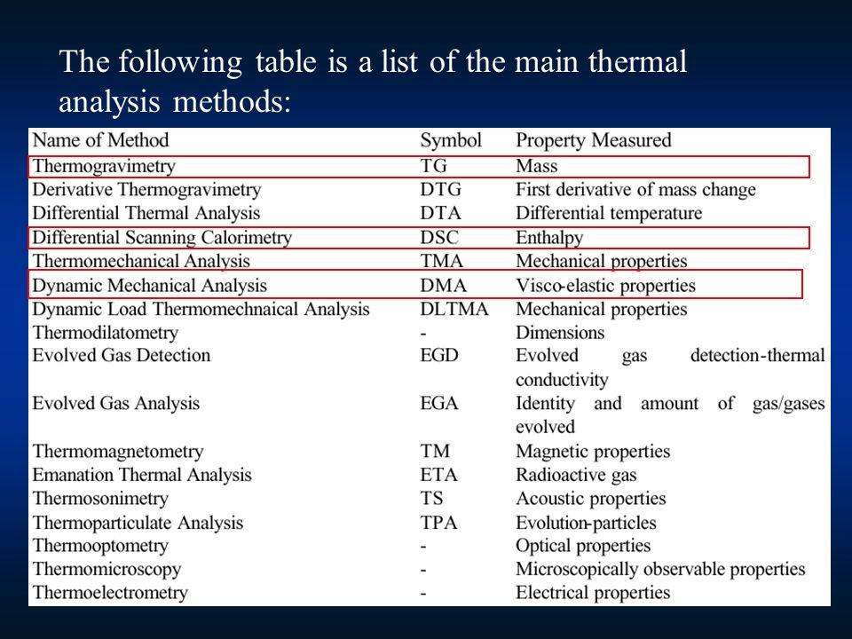 download Multiprocessing in Meteorological