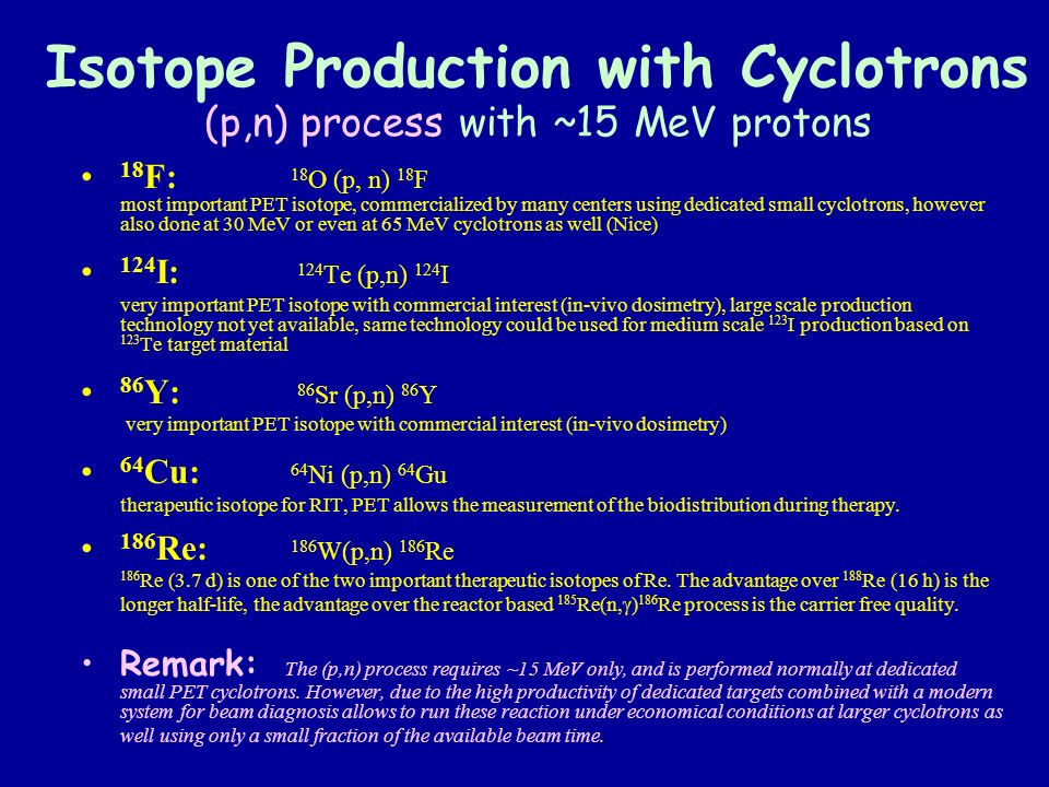 Isotope Production with Cyclotrons (p,n) process with ~15 MeV protons
