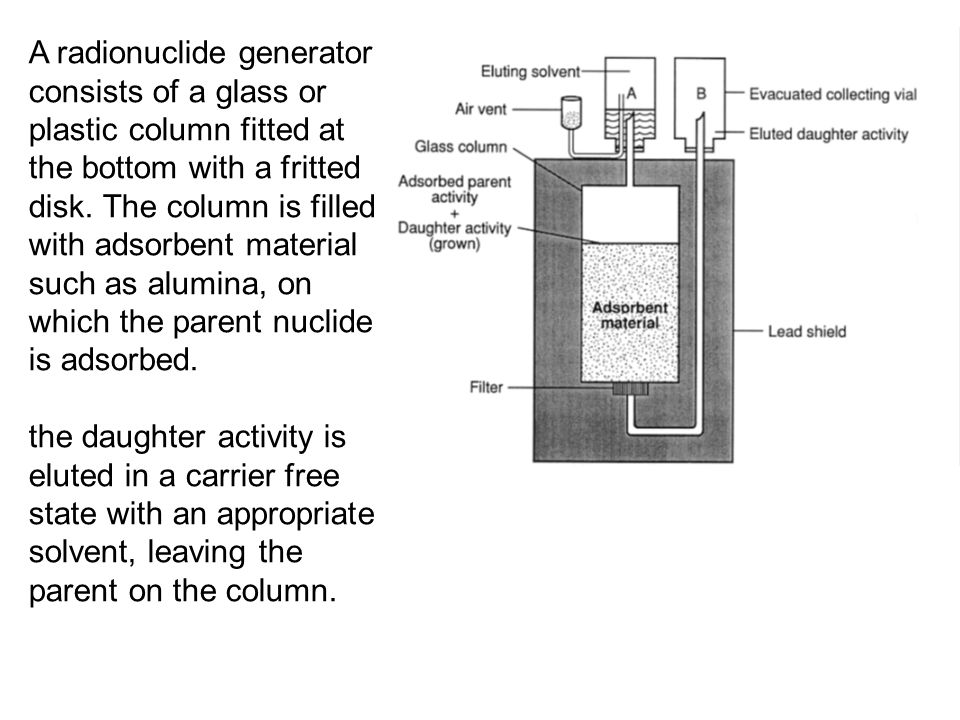 A radionuclide generator consists of a glass or plastic column fitted at the bottom with a fritted disk. The column is filled with adsorbent material such as alumina, on which the parent nuclide is adsorbed.