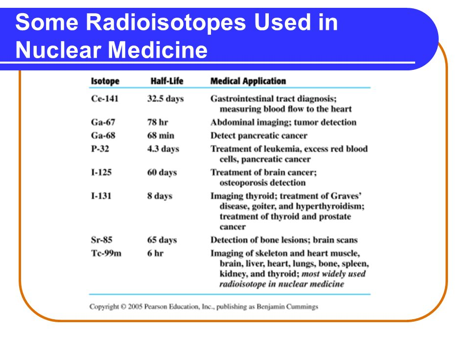 isotopes in radioactive dating Five nobel laureates have been closely involved with the use of radioactive tracers in medicine 470,000 of these using reactor isotopes.