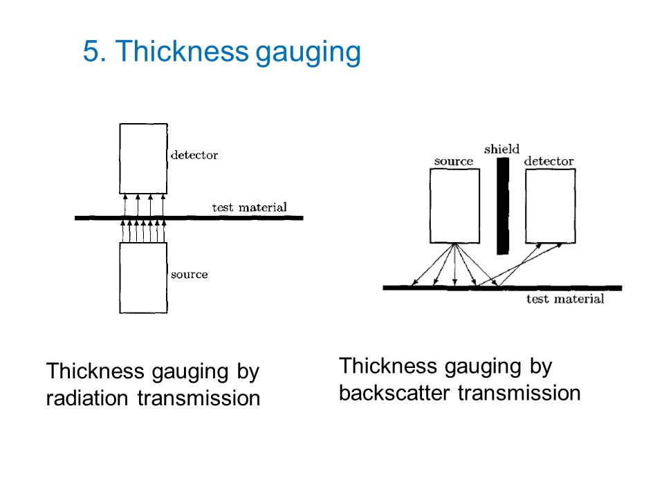 5. Thickness gauging Thickness gauging by