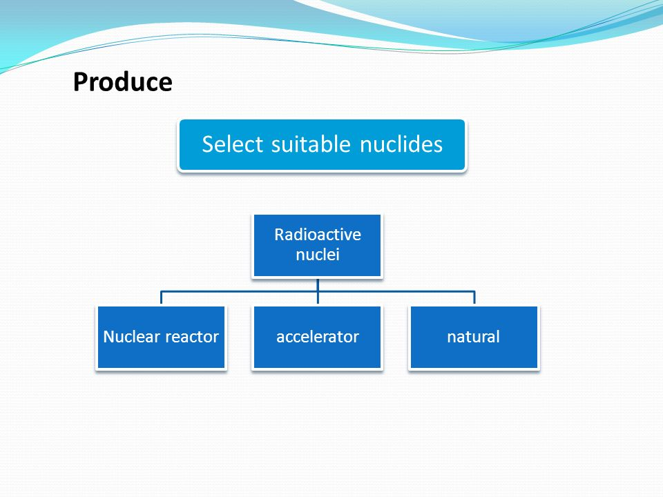 Select suitable nuclides