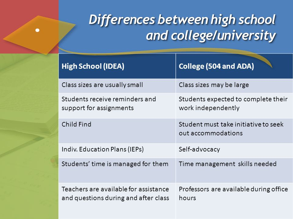 differences between university and school Of course, many of these differences are specific to the high school and college  experiences of these students and may not apply to all college transitions, but.
