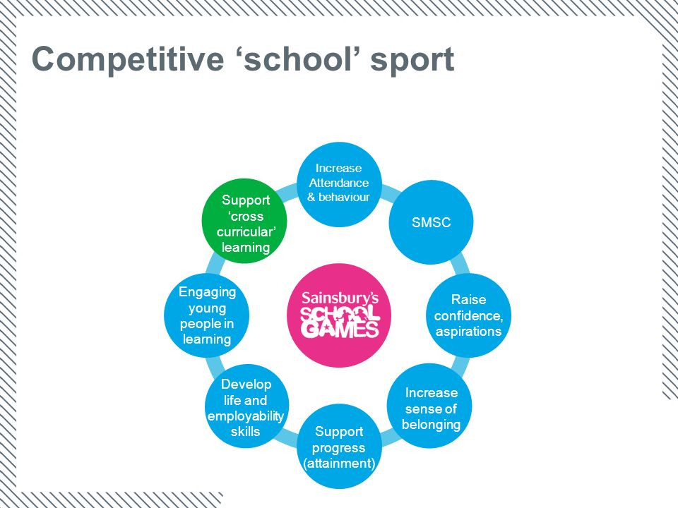 Competitive 'school' sport