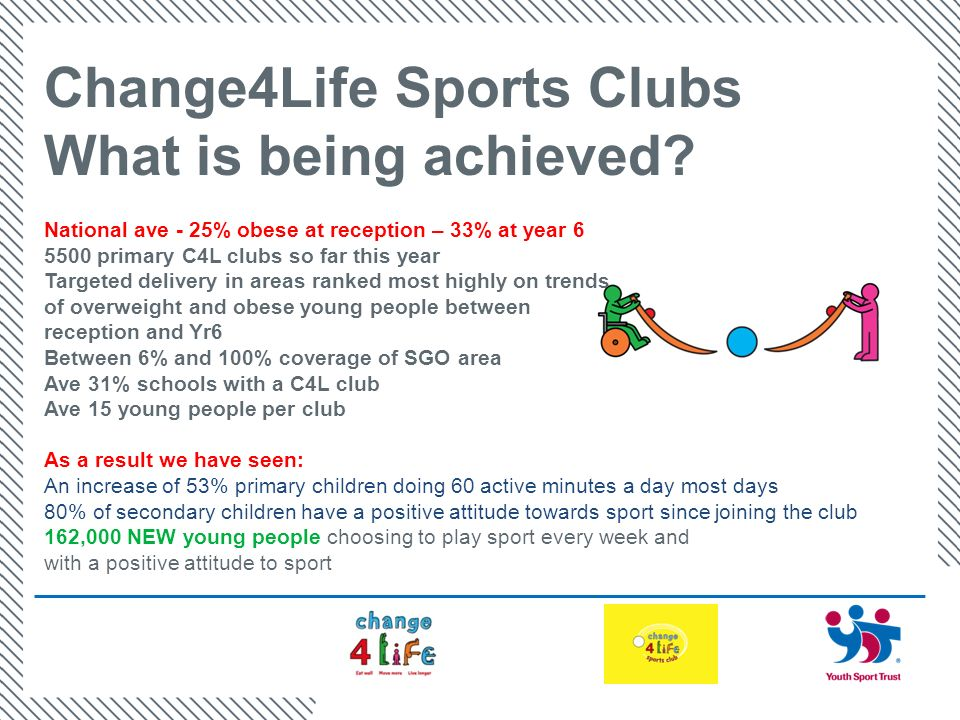 Change4Life Sports Clubs What is being achieved