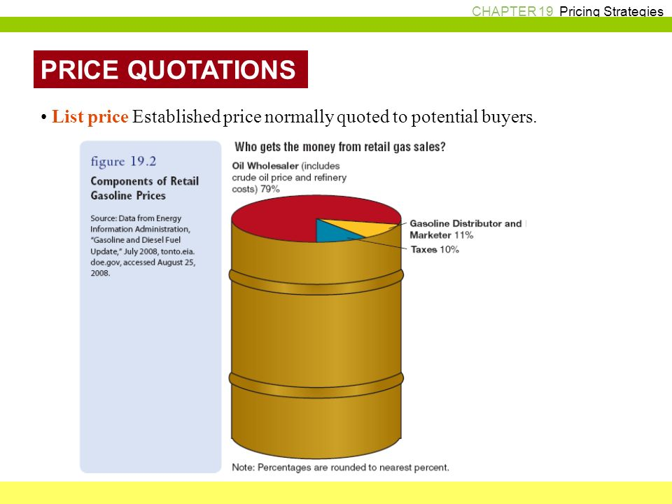 Pricing Strategies Skimming Pricing Strategy  Ppt Video Online