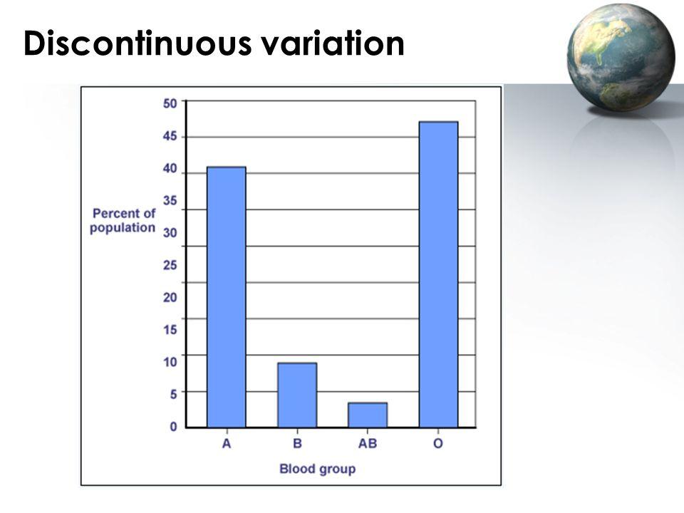 Discontinuous variation