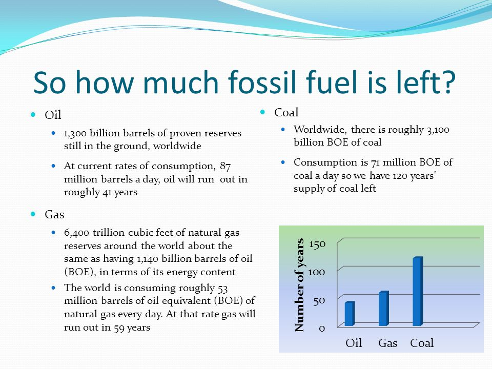 Introduction To Natural Gas Ppt