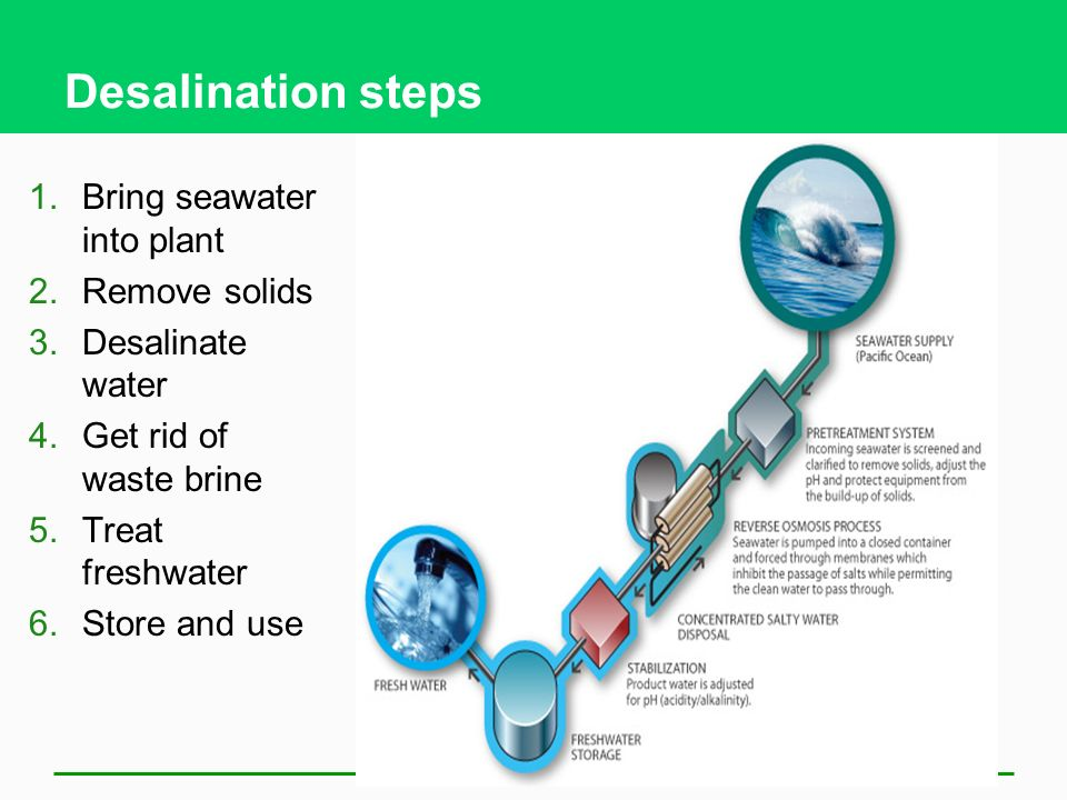 Desalination steps Bring seawater into plant Remove solids