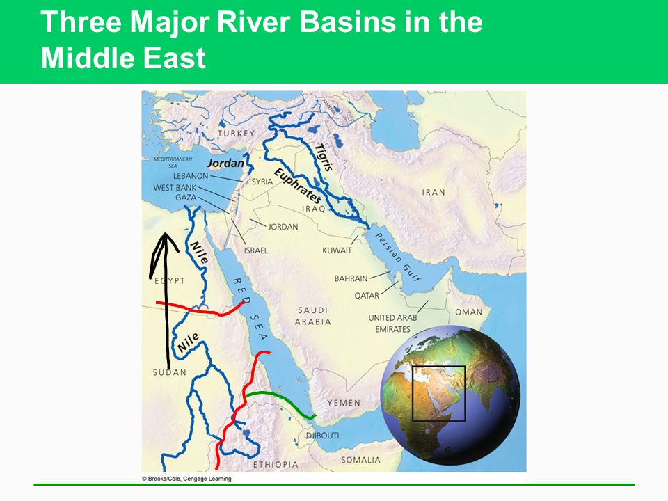 Three Major River Basins in the Middle East