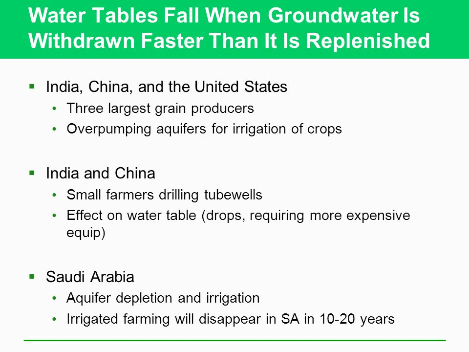 Water Tables Fall When Groundwater Is Withdrawn Faster Than It Is Replenished
